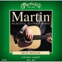 JG.ACUSTICA MARTIN 170