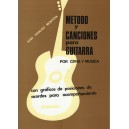 METODO GUITARRA HIDALGO MONTOYA